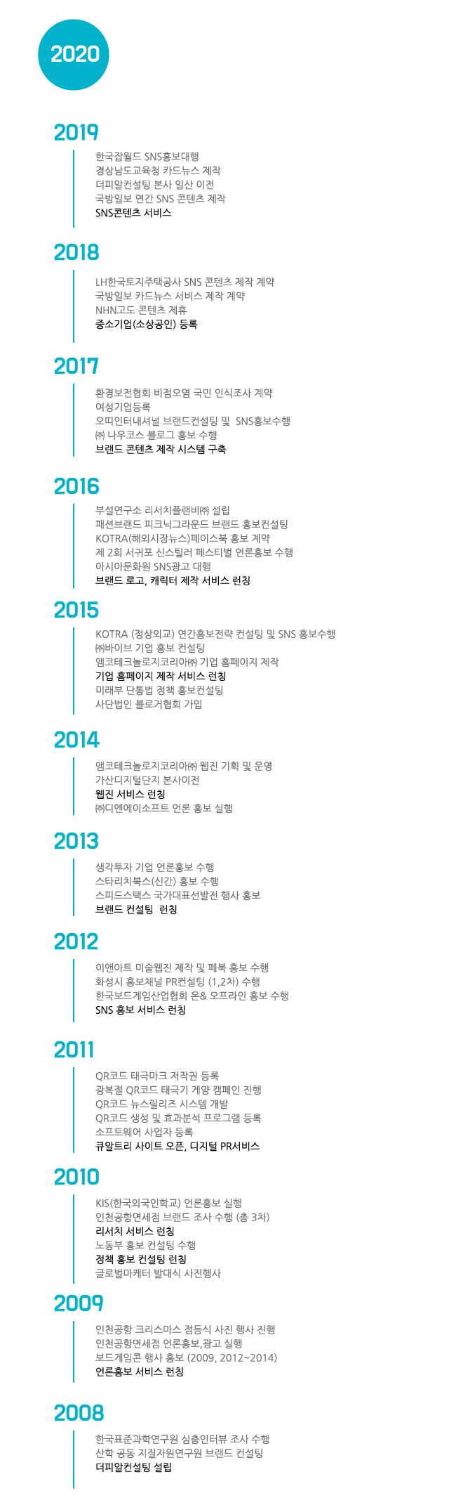 2020회사연혁